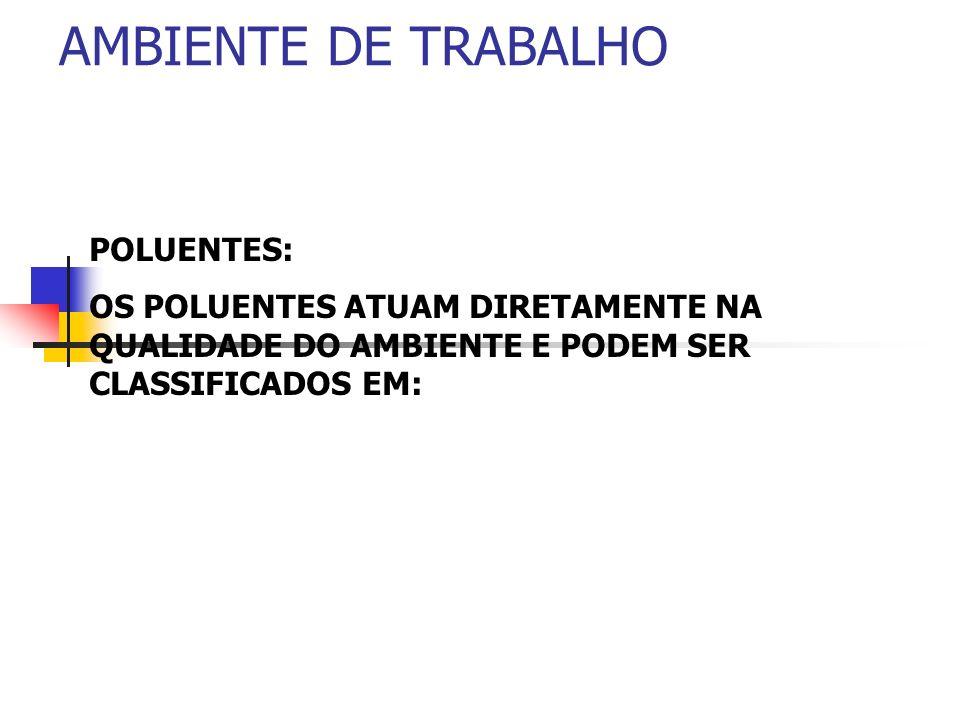 AMBIENTE DE TRABALHO POLUENTES: