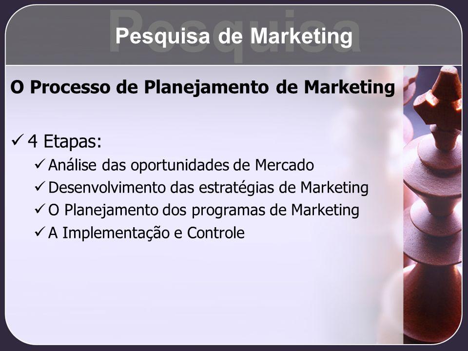 Pesquisa Pesquisa de Marketing O Processo de Planejamento de Marketing