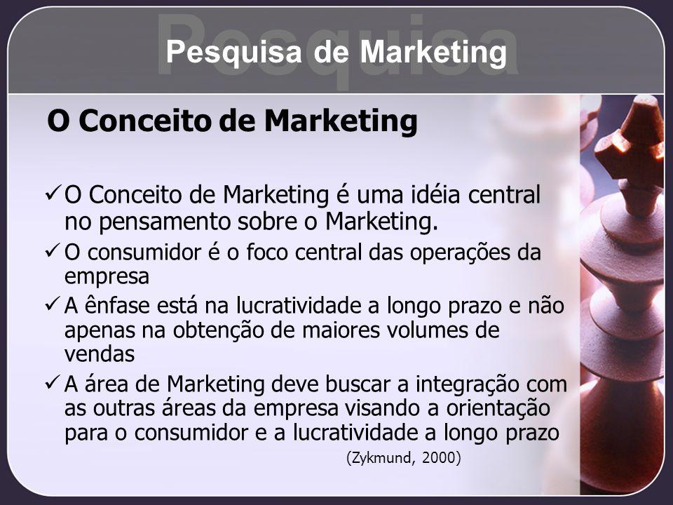 Pesquisa Pesquisa de Marketing O Conceito de Marketing