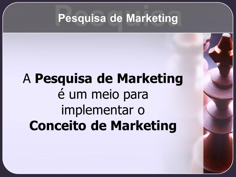 Pesquisa Pesquisa de Marketing.
