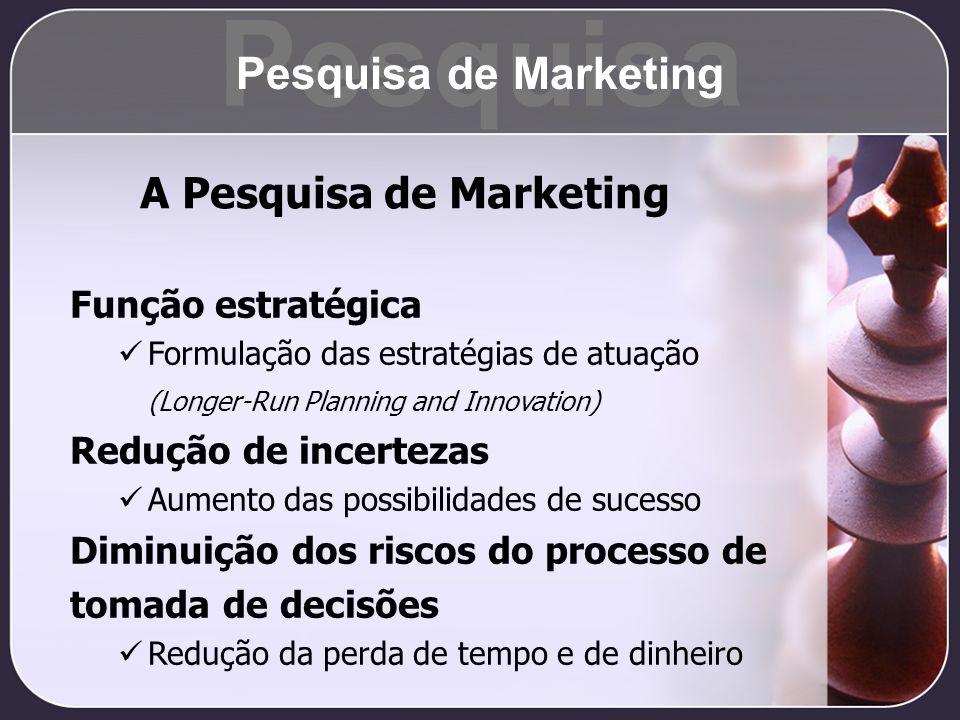 A Pesquisa de Marketing