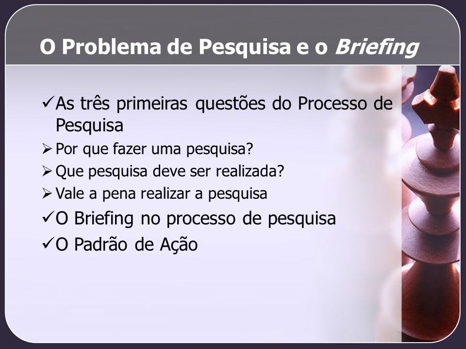 O Problema de Pesquisa e o Briefing