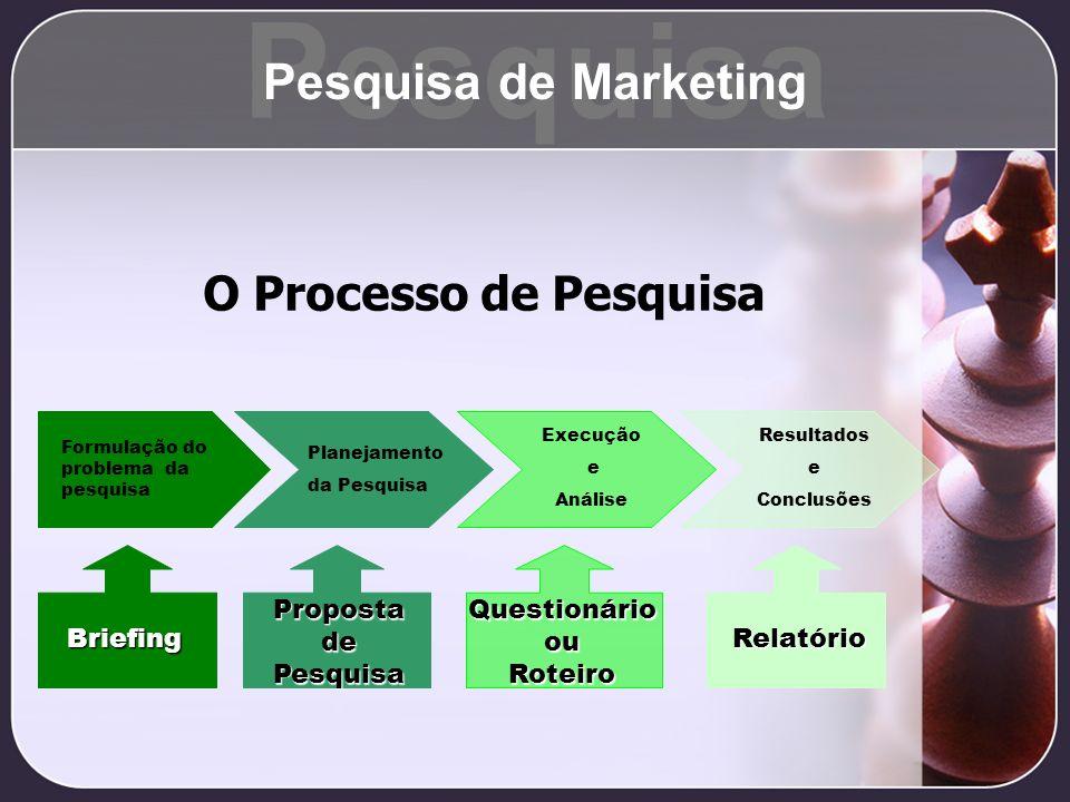 Pesquisa Pesquisa de Marketing O Processo de Pesquisa Proposta de