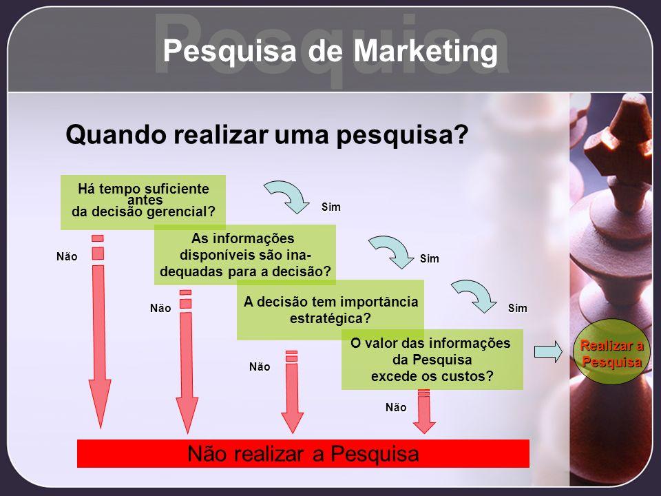 Pesquisa Pesquisa de Marketing Quando realizar uma pesquisa