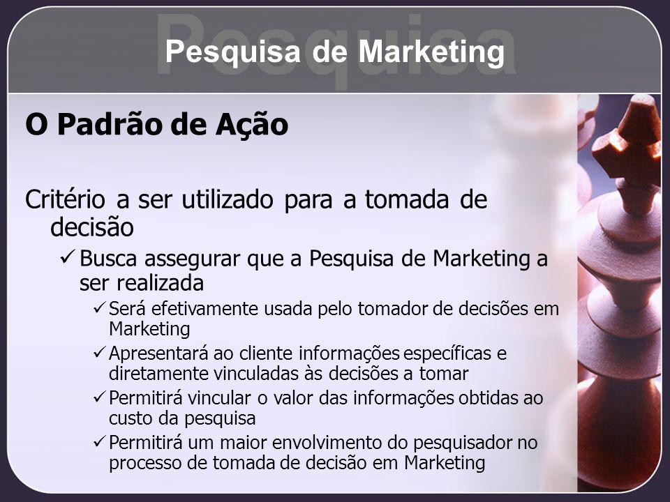 Pesquisa Pesquisa de Marketing O Padrão de Ação