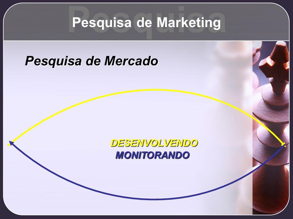 Pesquisa Pesquisa de Marketing Pesquisa de Mercado DESENVOLVENDO