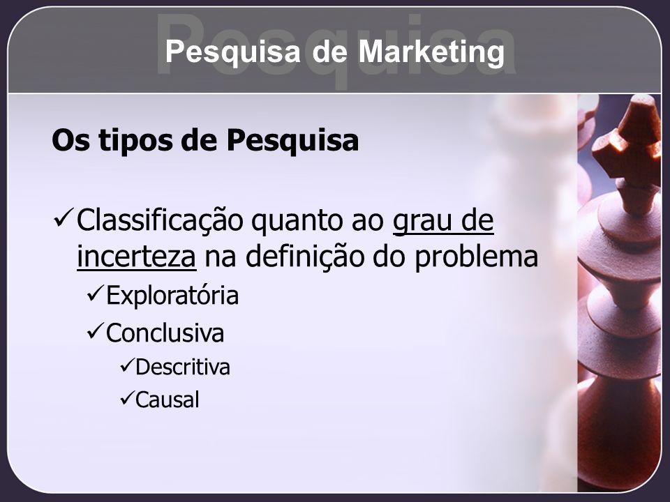 Pesquisa Pesquisa de Marketing Os tipos de Pesquisa