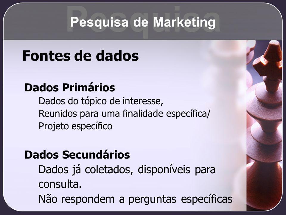 Pesquisa Fontes de dados Pesquisa de Marketing Dados Primários