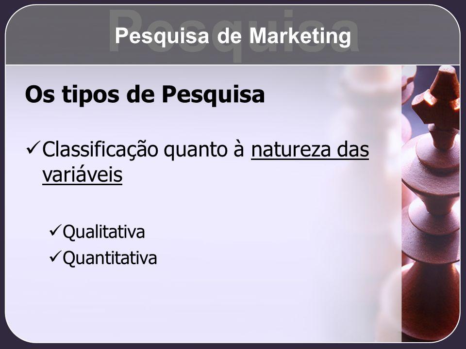 Pesquisa Os tipos de Pesquisa Pesquisa de Marketing