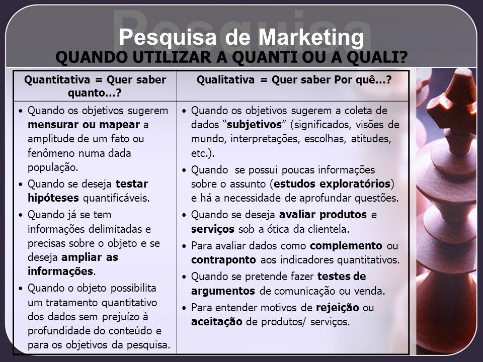 Pesquisa Pesquisa de Marketing QUANDO UTILIZAR A QUANTI OU A QUALI