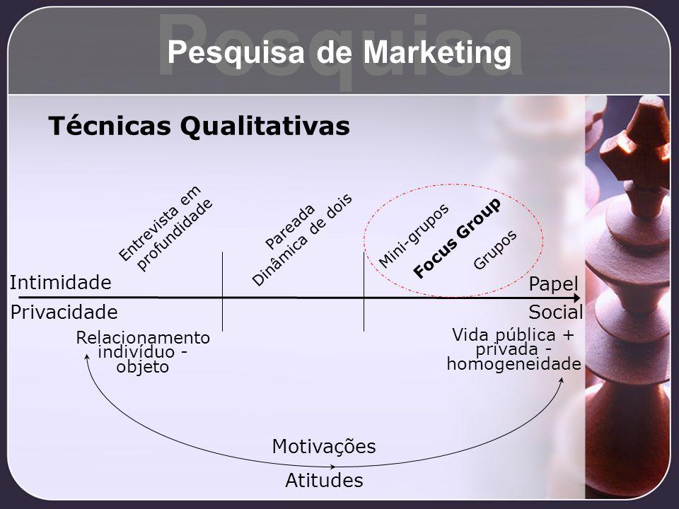 Pesquisa Pesquisa de Marketing Técnicas Qualitativas Intimidade Papel