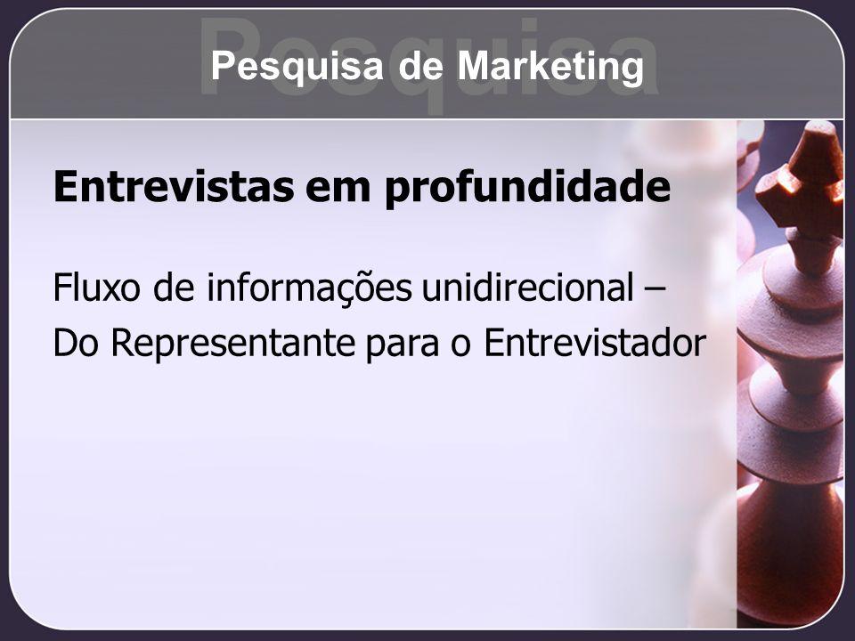 Pesquisa Entrevistas em profundidade Pesquisa de Marketing