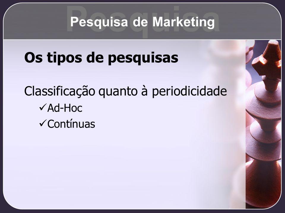 Pesquisa Os tipos de pesquisas Pesquisa de Marketing
