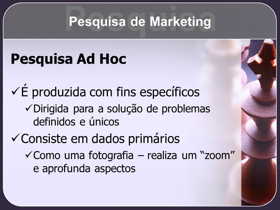 Pesquisa Pesquisa Ad Hoc Pesquisa de Marketing