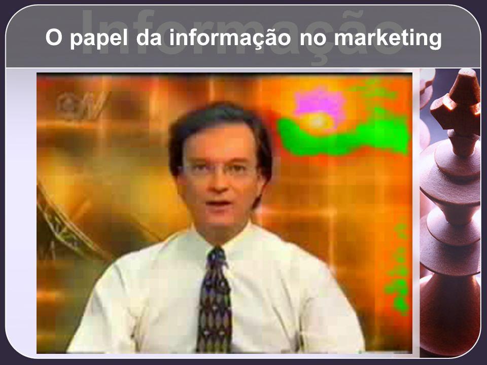 O papel da informação no marketing