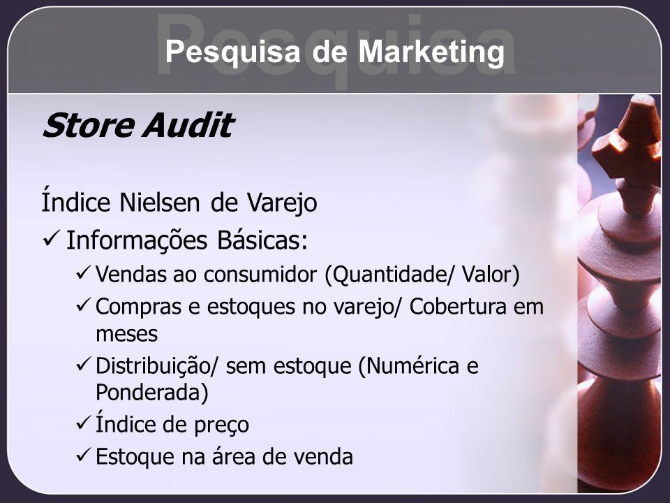 Pesquisa Store Audit Pesquisa de Marketing Índice Nielsen de Varejo