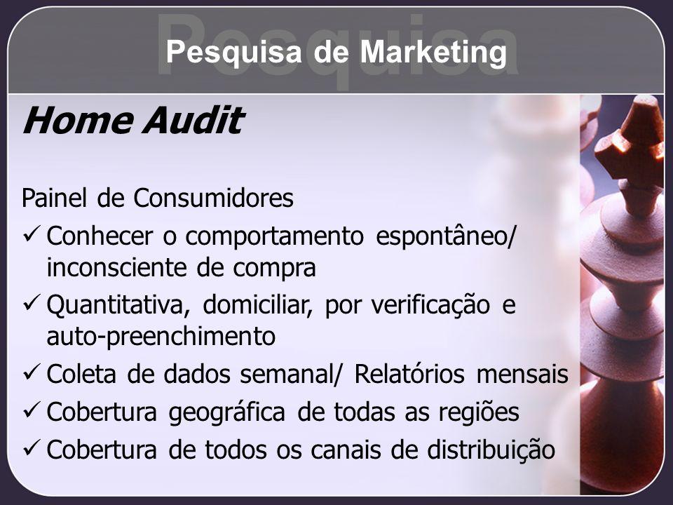 Pesquisa Home Audit Pesquisa de Marketing Painel de Consumidores