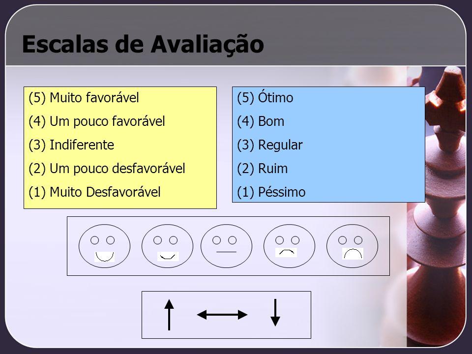 Escalas de Avaliação (5) Muito favorável (4) Um pouco favorável