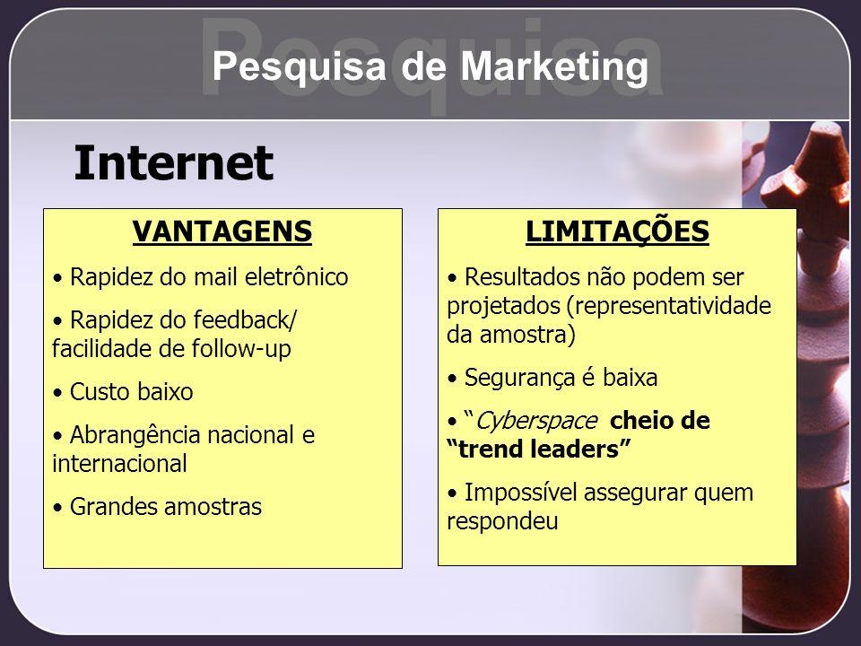 Pesquisa Internet Pesquisa de Marketing VANTAGENS LIMITAÇÕES