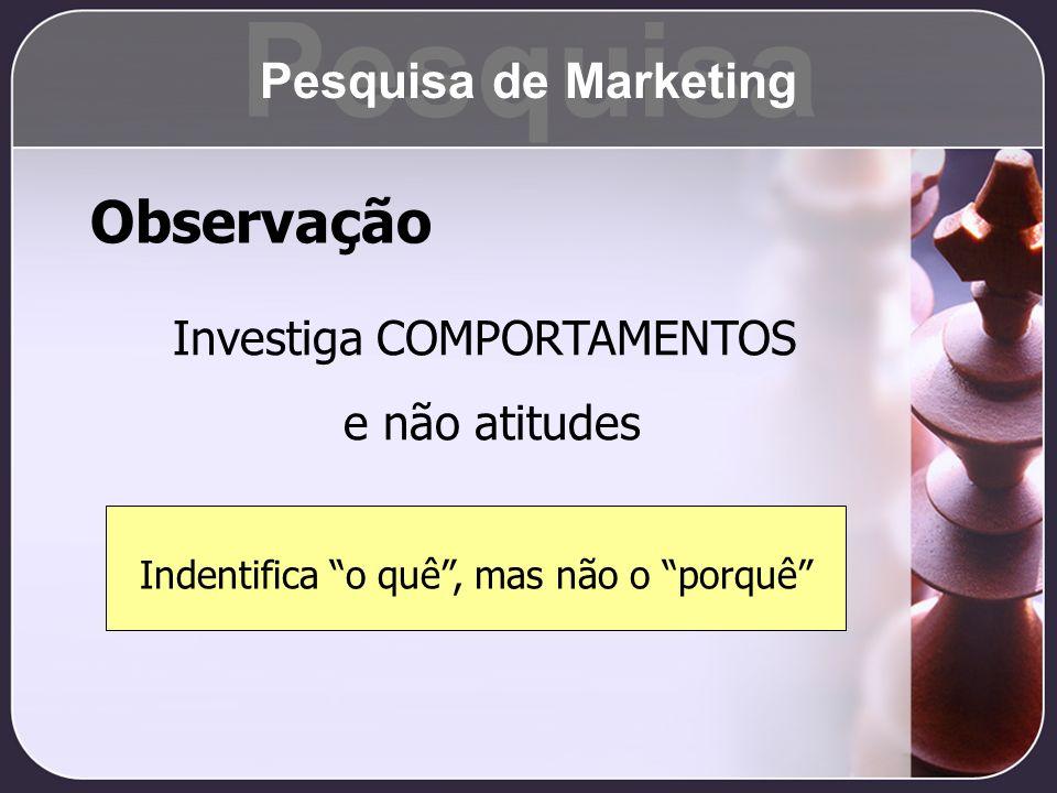 Pesquisa Observação Pesquisa de Marketing Investiga COMPORTAMENTOS