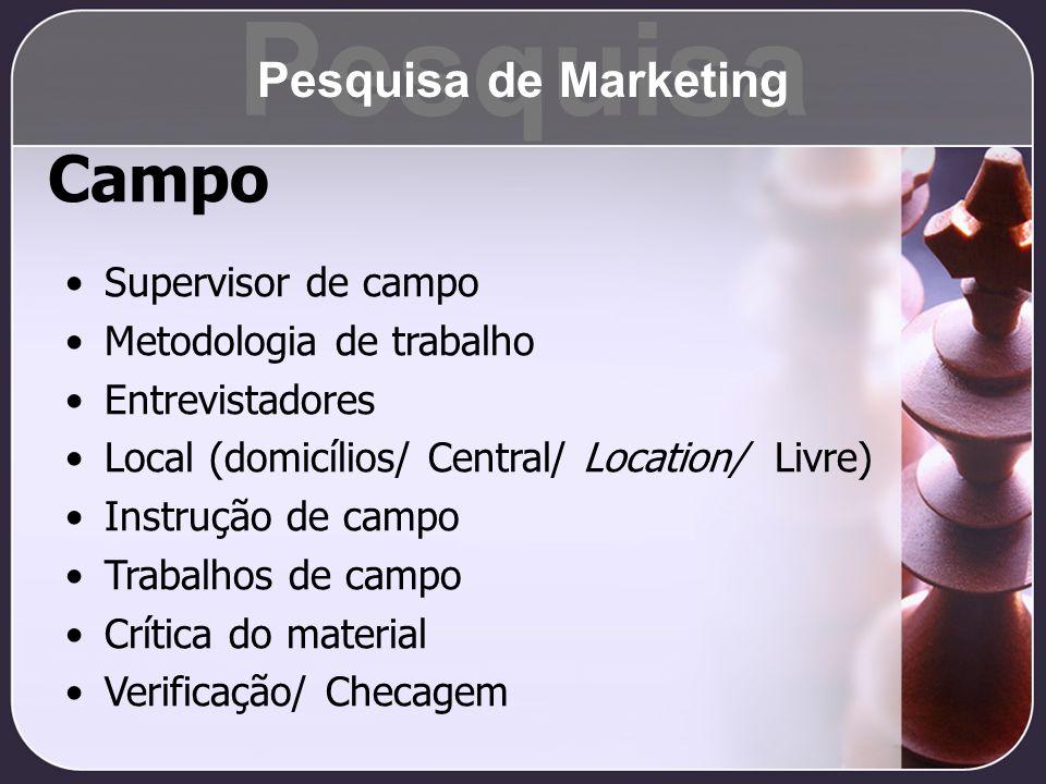 Pesquisa Campo Pesquisa de Marketing Supervisor de campo