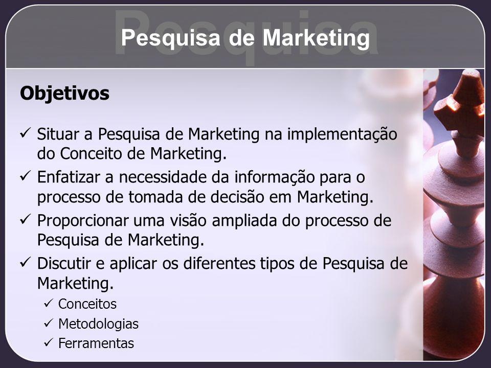 Pesquisa Pesquisa de Marketing Objetivos