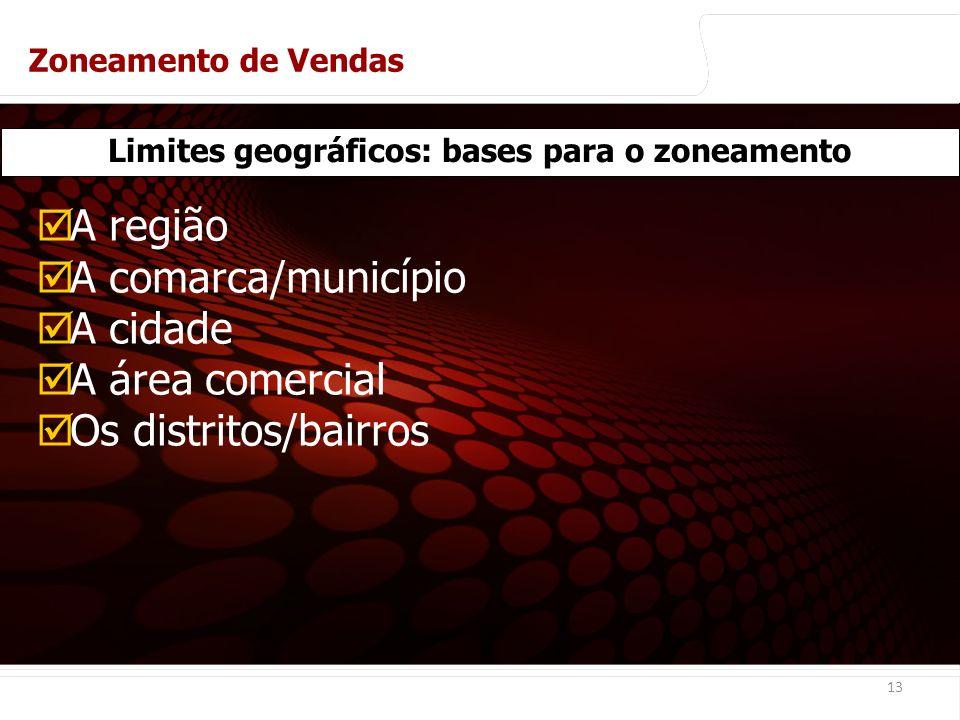 Limites geográficos: bases para o zoneamento