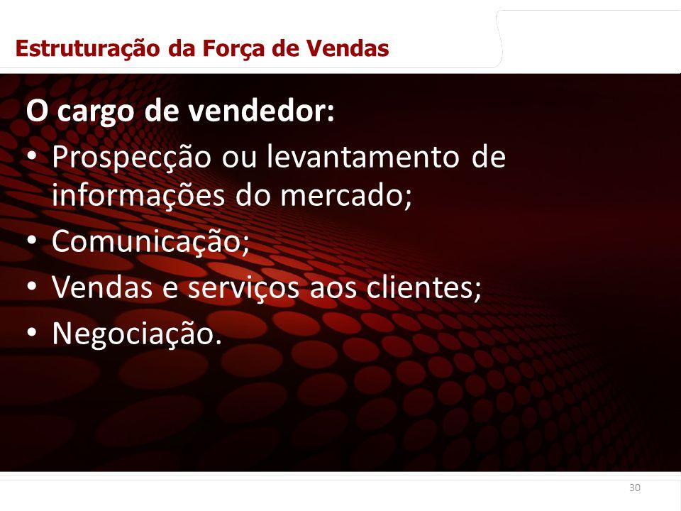 Prospecção ou levantamento de informações do mercado; Comunicação;