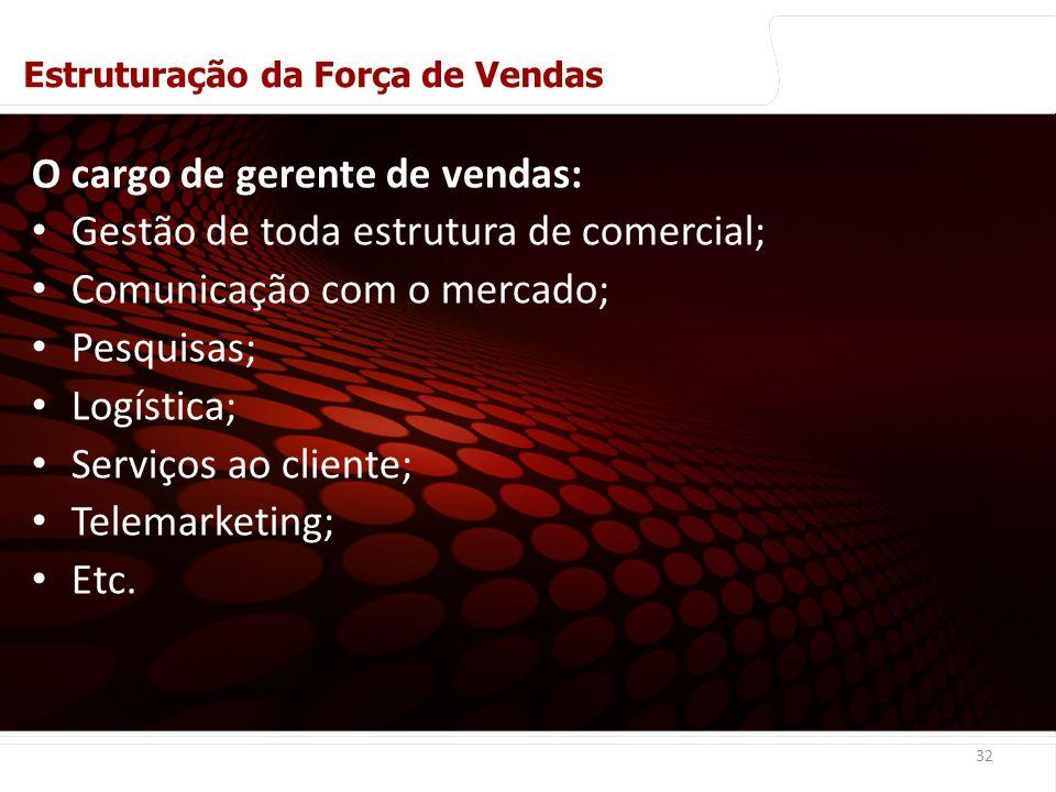 O cargo de gerente de vendas: Gestão de toda estrutura de comercial;
