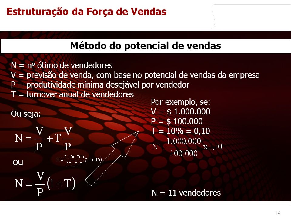 Método do potencial de vendas