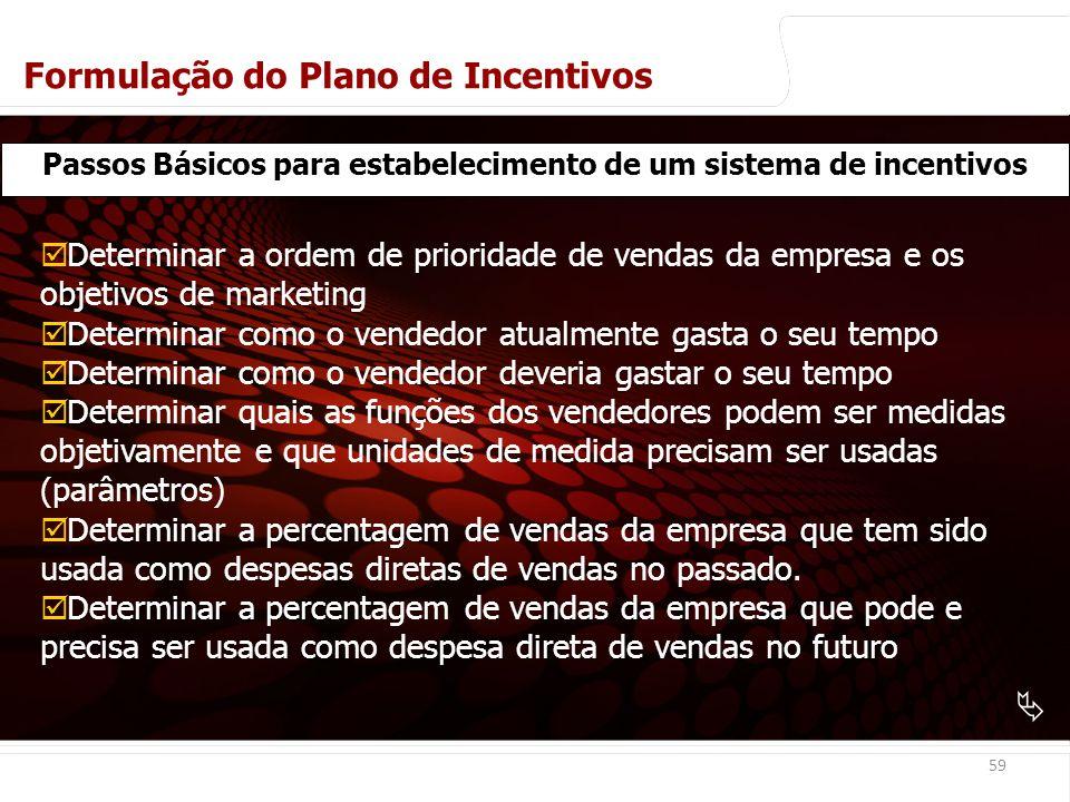 Passos Básicos para estabelecimento de um sistema de incentivos