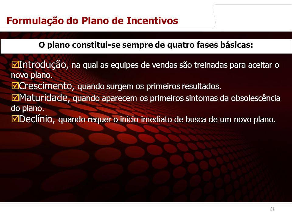 O plano constitui-se sempre de quatro fases básicas: