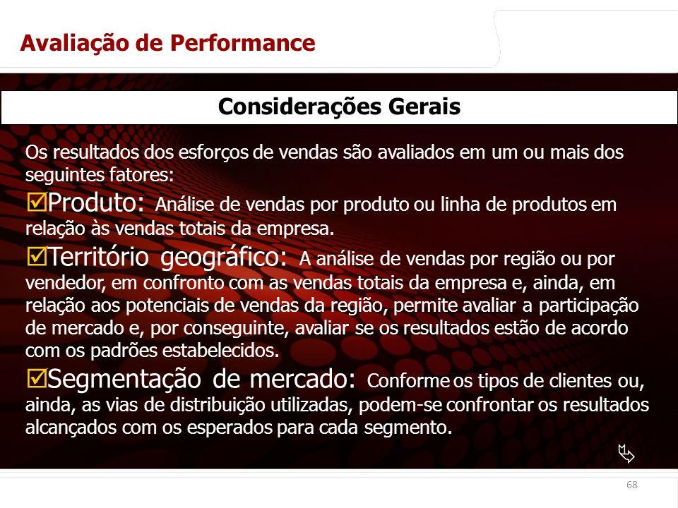 Avaliação de Performance