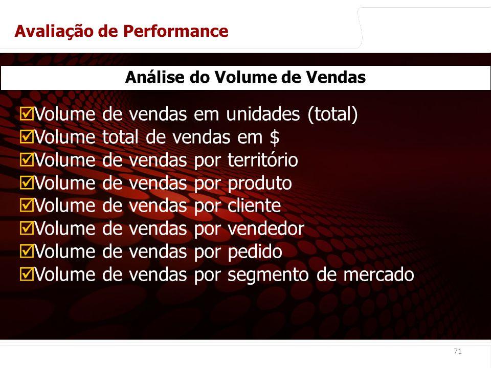 Análise do Volume de Vendas