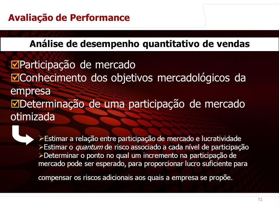 Análise de desempenho quantitativo de vendas