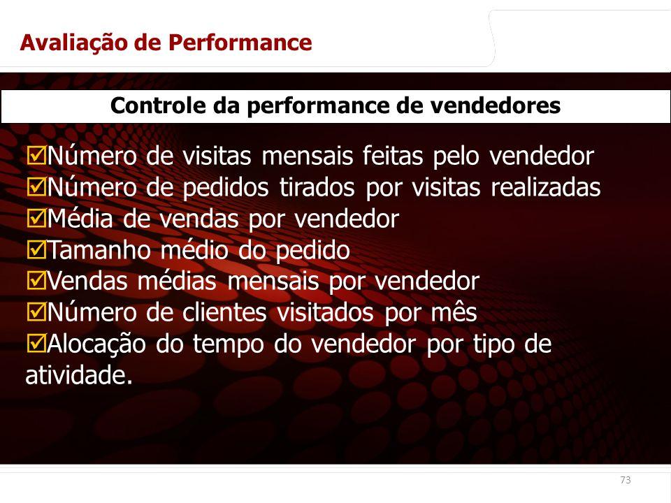 Controle da performance de vendedores