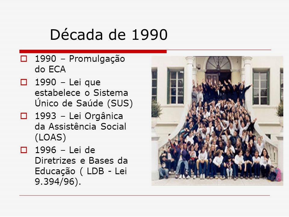 Década de 1990 1990 – Promulgação do ECA