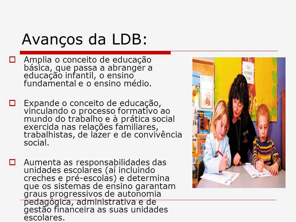 Avanços da LDB: Amplia o conceito de educação básica, que passa a abranger a educação infantil, o ensino fundamental e o ensino médio.