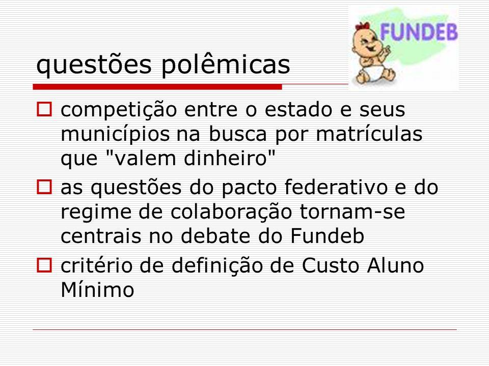 questões polêmicas competição entre o estado e seus municípios na busca por matrículas que valem dinheiro