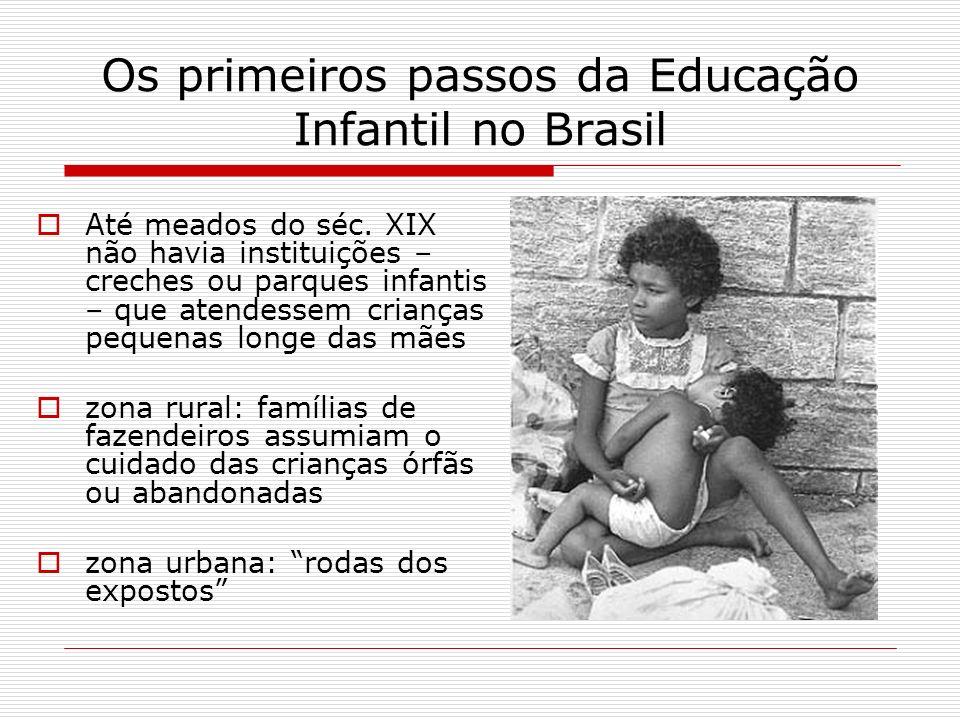 Os primeiros passos da Educação Infantil no Brasil