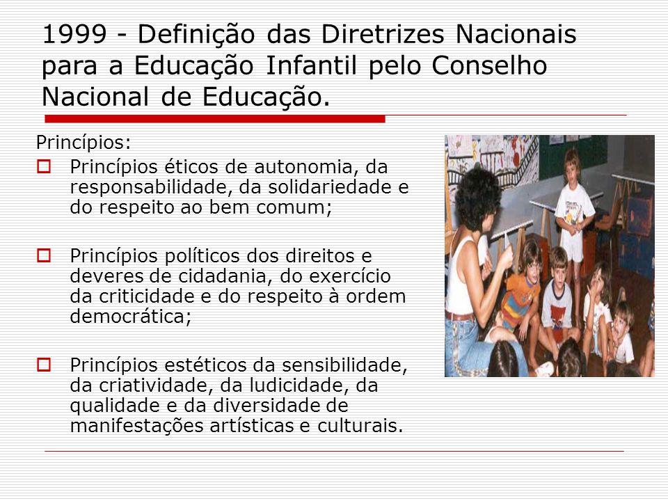 1999 - Definição das Diretrizes Nacionais para a Educação Infantil pelo Conselho Nacional de Educação.