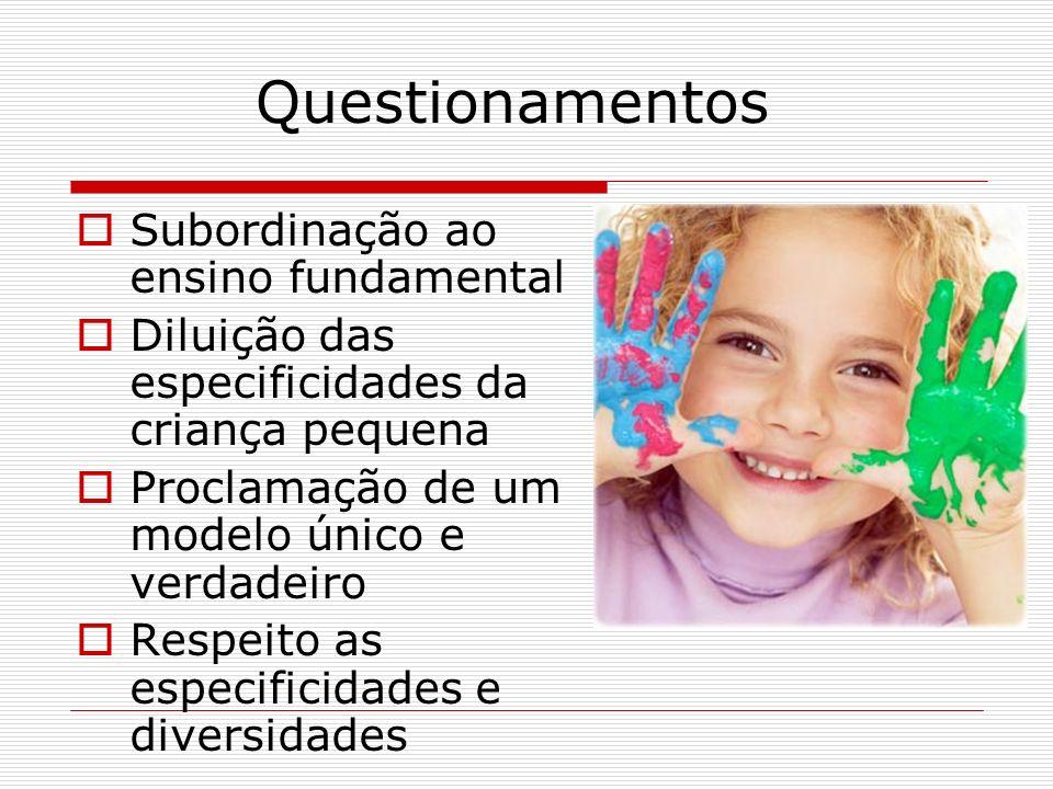 Questionamentos Subordinação ao ensino fundamental