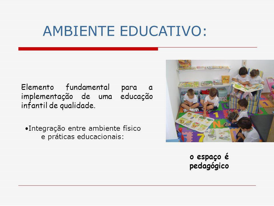 Integração entre ambiente físico e práticas educacionais:
