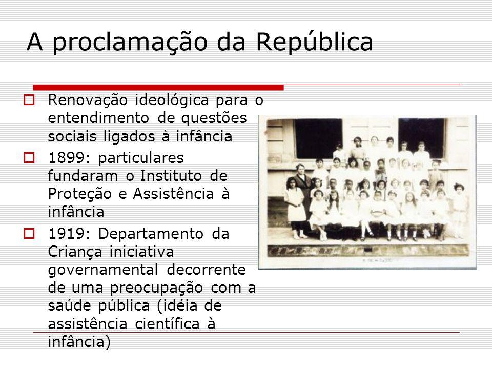 A proclamação da República