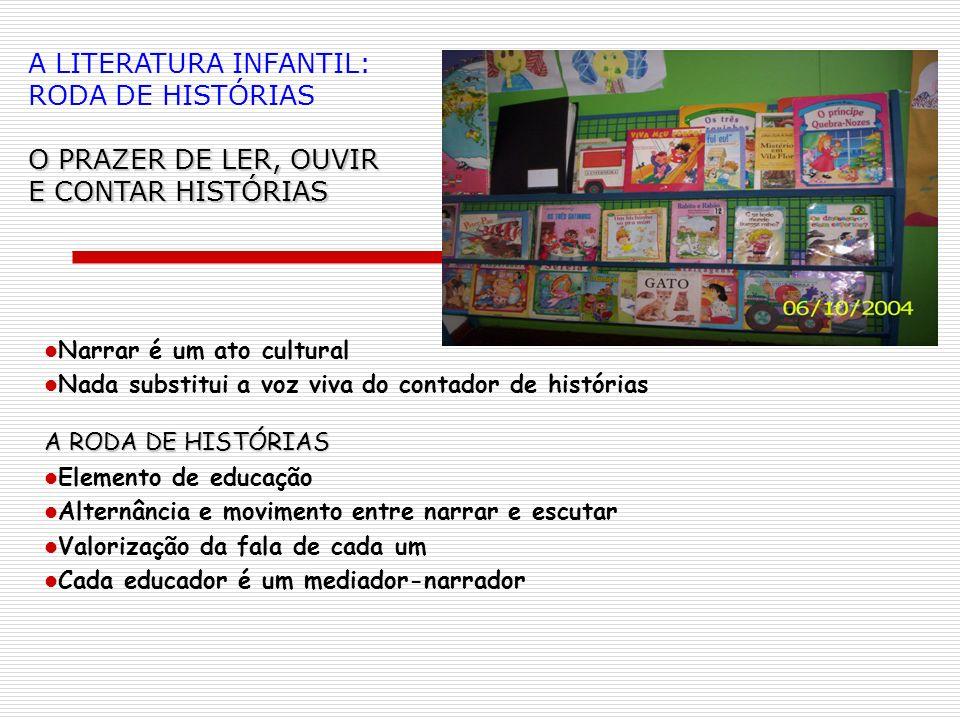 A LITERATURA INFANTIL: RODA DE HISTÓRIAS