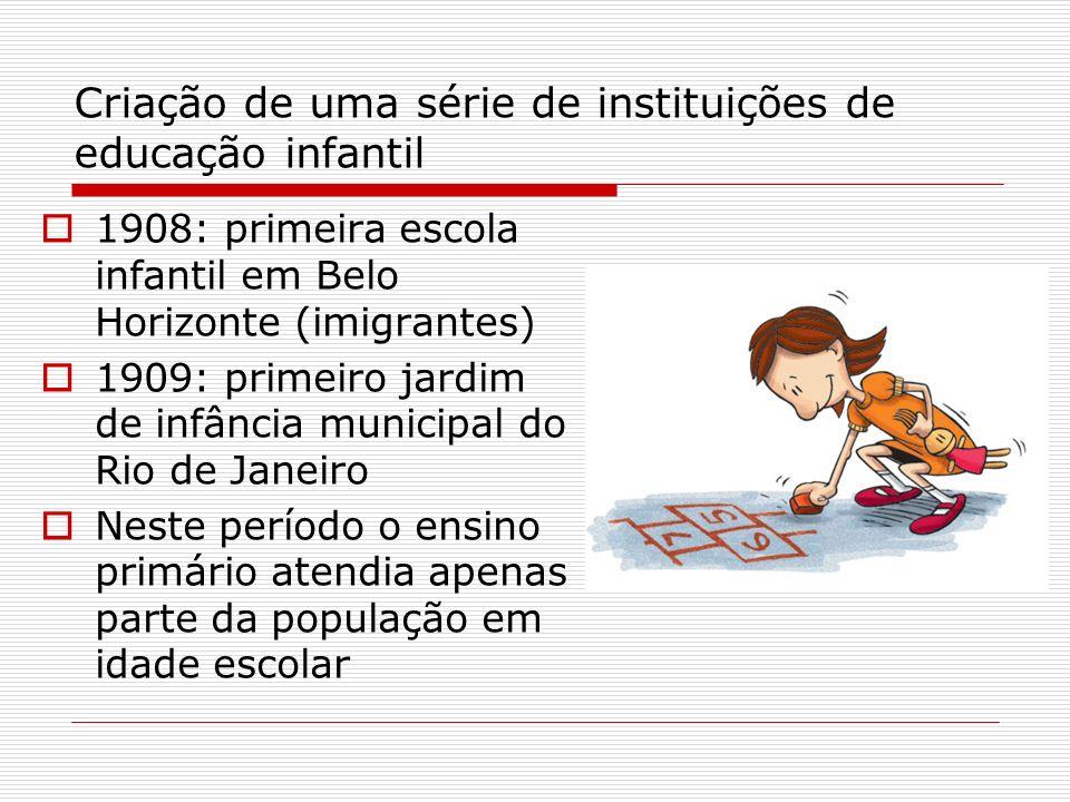 Criação de uma série de instituições de educação infantil