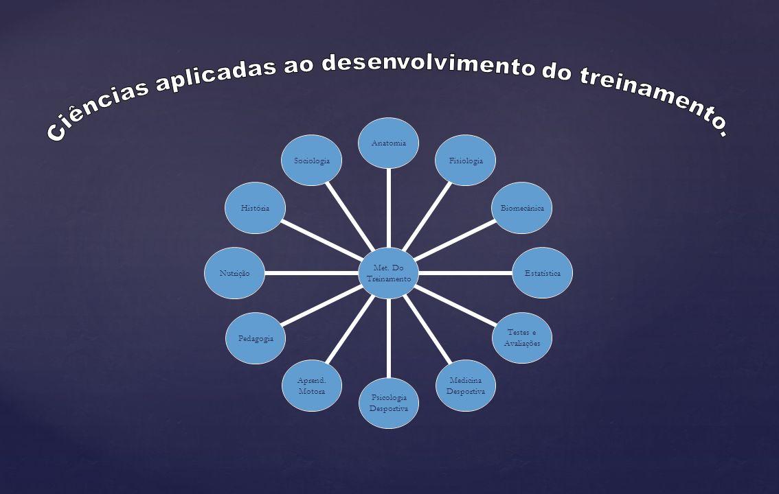 Ciências aplicadas ao desenvolvimento do treinamento.