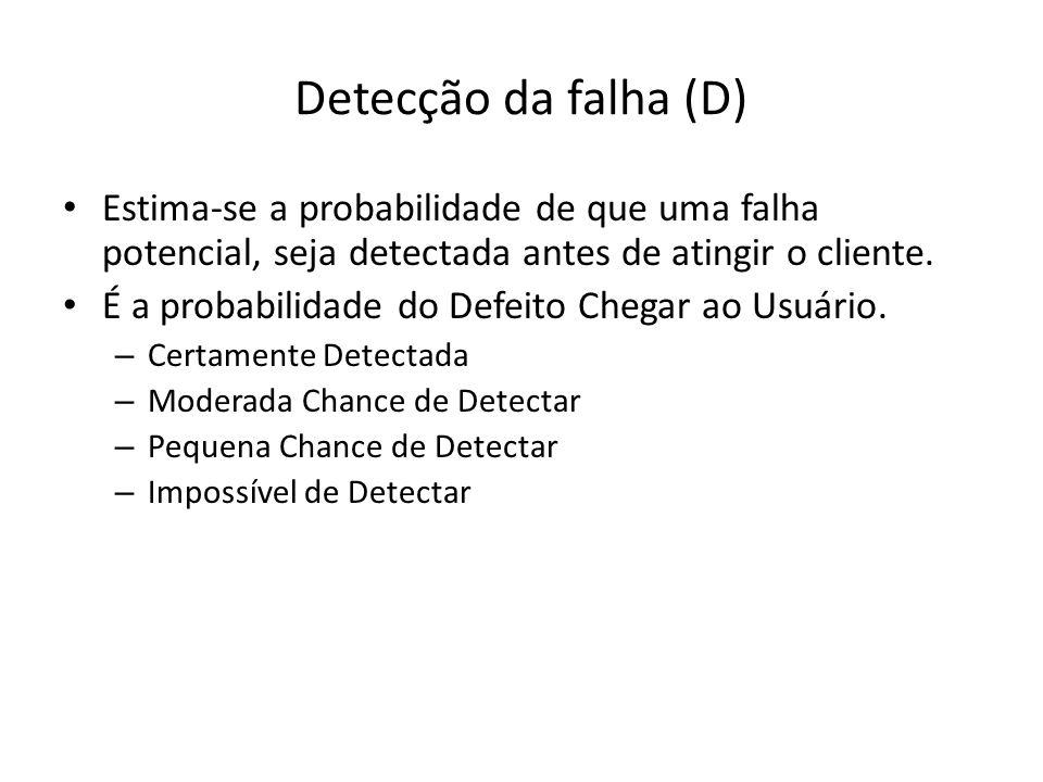 Detecção da falha (D)Estima-se a probabilidade de que uma falha potencial, seja detectada antes de atingir o cliente.