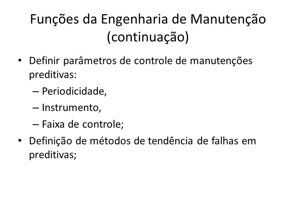 Funções da Engenharia de Manutenção (continuação)