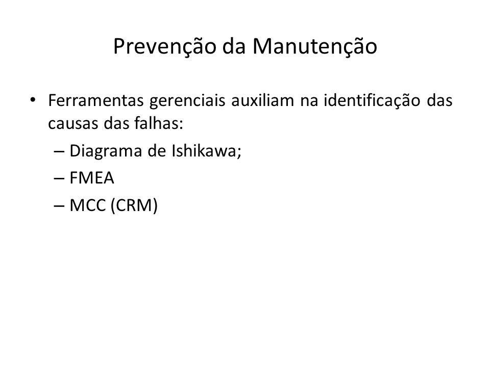 Prevenção da Manutenção